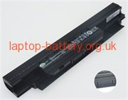 14.4 V, 2600 mAh batteries for ASUS PU551LA